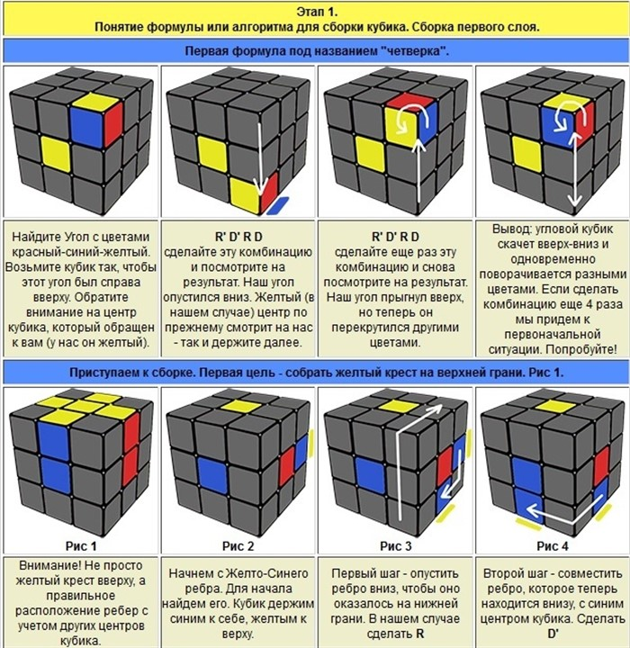 схема сборки кубика рубика с картинками себя
