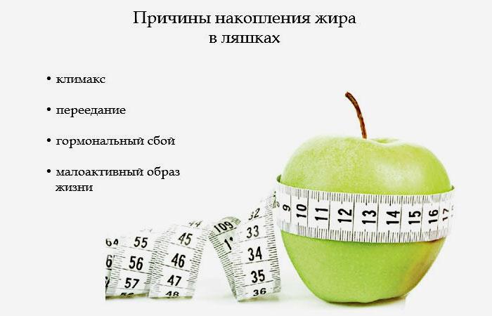 какие продукты нельзя есть при похудении ляшек