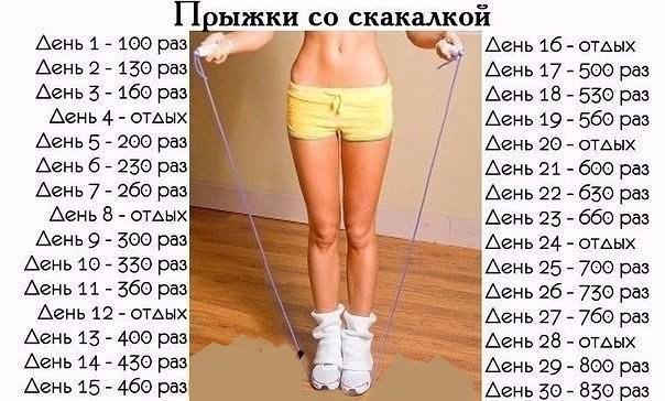 [BBBKEYWORD]. Скакалка для похудения живота: упражнения на скакалке чтобы убрать живот и бока