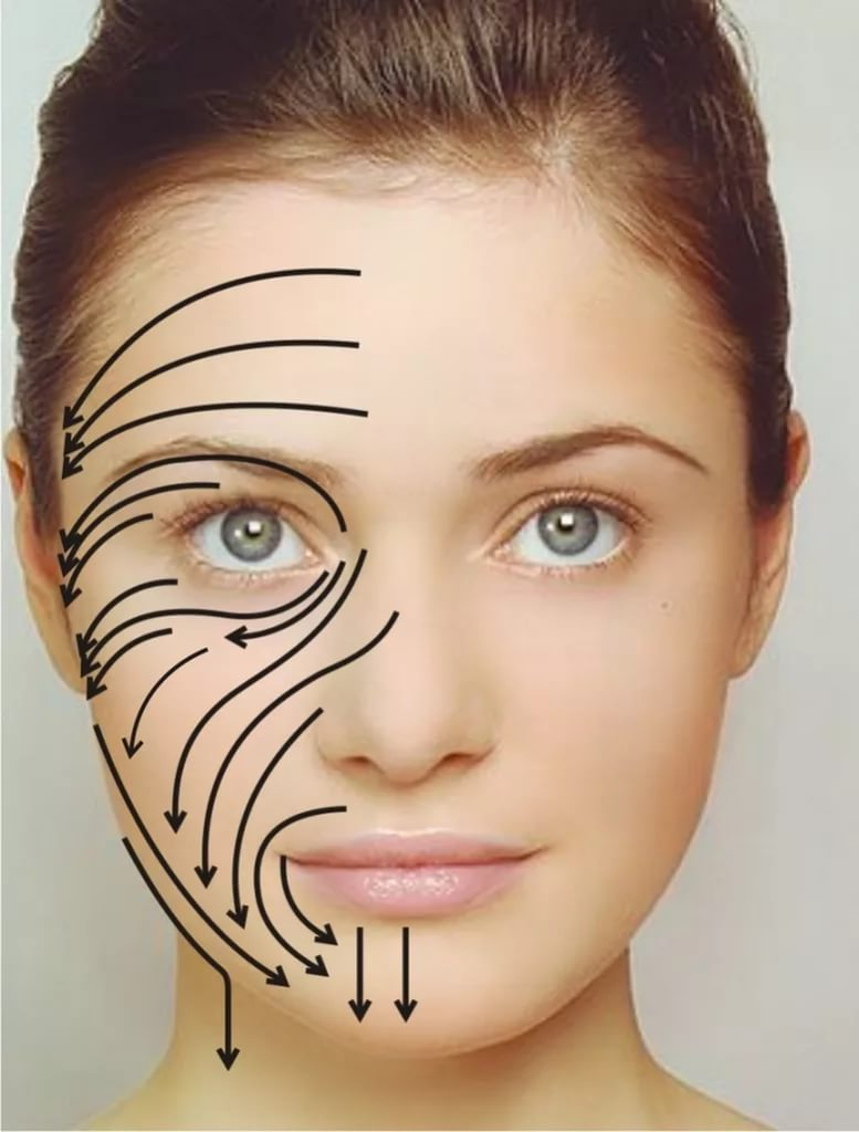 Спустя 7 регулярных процедур грыжевые мешки под глазами станут заметно меньше. Делать массажные движения необходимо правильно, в течении 15-20 мин. Желательно проводить процедуры ежедневно с утра.