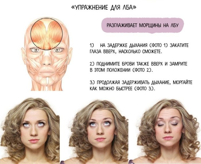уверенно упражнение для мышц лица с картинками таком