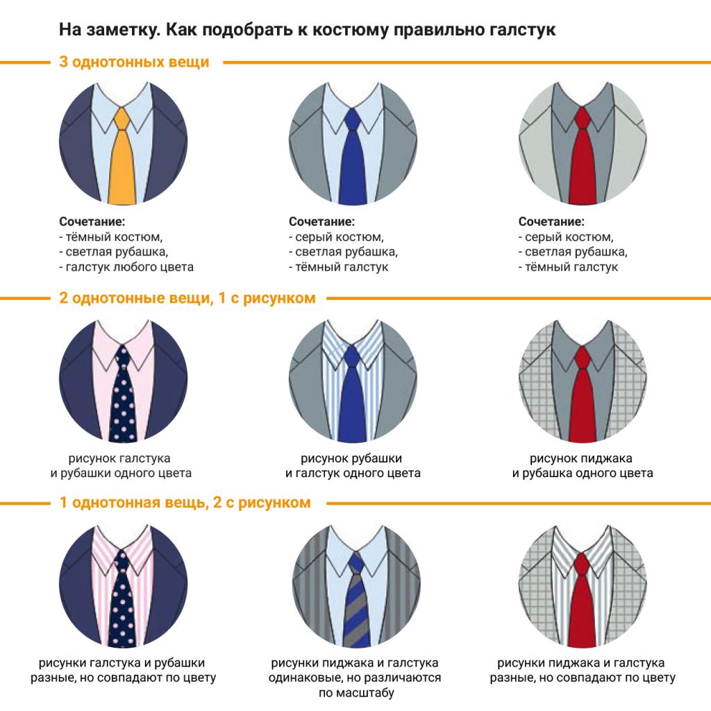 Как подбирать цвет галстука