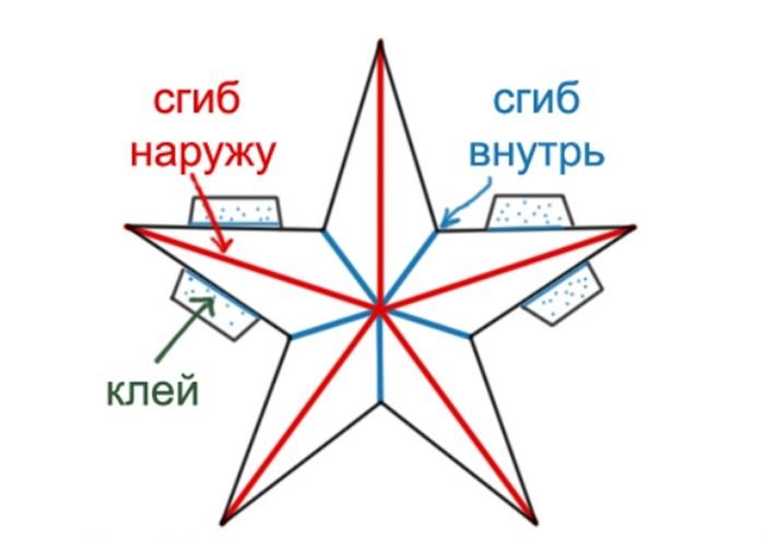 Петра, как сделать объемную звезду для открытки на 9 мая