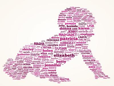 Сексуальные английские женские имена