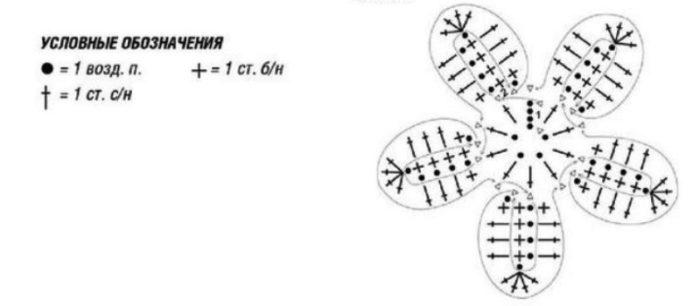 shapka-rozovaja1-sh2-700x306 Ажурная летняя шапочка спицами, крючком, схемы и описание, для девочек и женщин