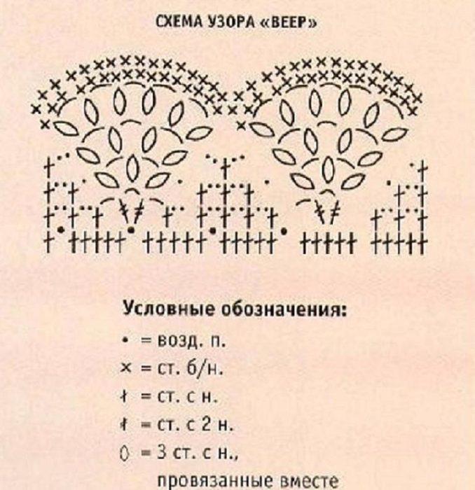 zhenskaja-bezhevaja-shapka-sh-678x700 Ажурная летняя шапочка спицами, крючком, схемы и описание, для девочек и женщин