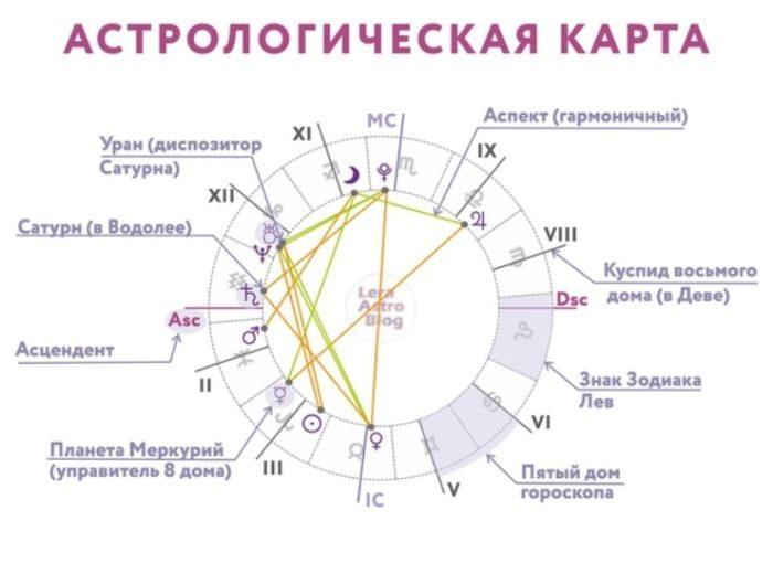 Справочником бариева можно пользоваться, но нужно учитывать что издание года — и с тех пор, сезонный перевод часов в россии производился раза.