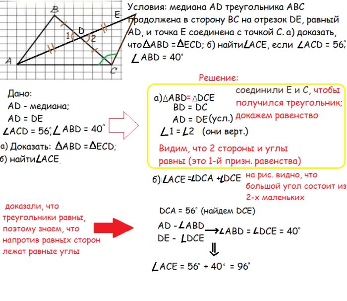 Как решить задачу седьмого класса решение задач фролов