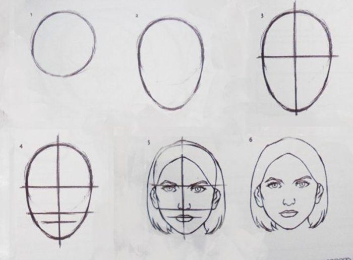 картинки как нарисовать голову человека поэтапно ребёнком мультфильм