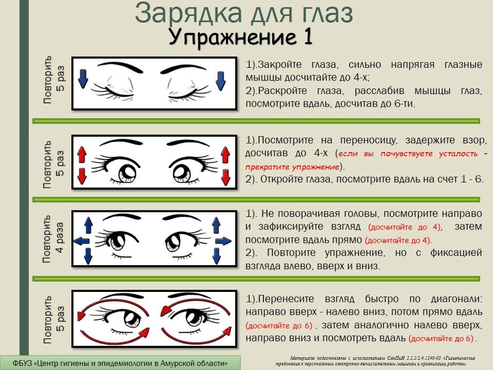 этого гимнастика для глаз аветисова в картинках разделе