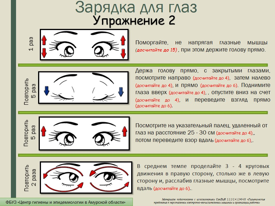 Упражнения глаз при работе на компьютере картинки