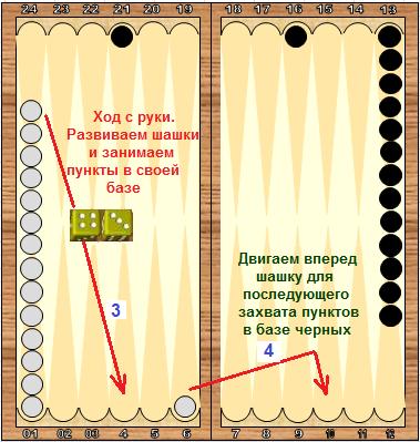 Инструкция в картинках игры