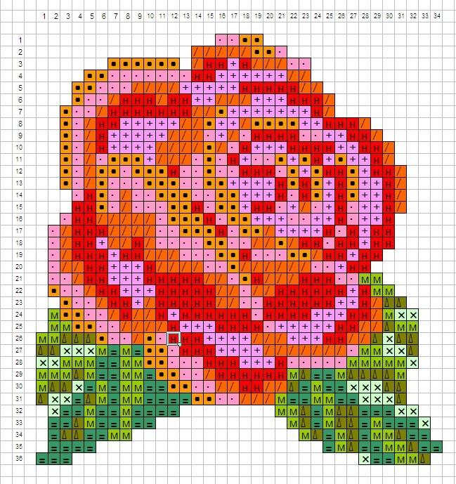 roza1 Уроки вышивка крестом для начинающих : пошагово, для детей, легкие схемы, маленькие картинки. Схемы вышивания крестиком для детей, любителей, мастериц