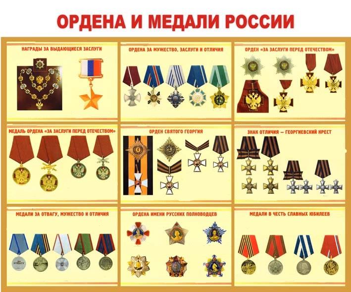 награды россии по значимости фото и описание кирпичная