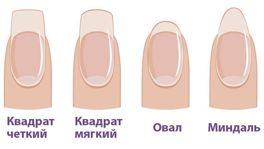 Разные формы ногтей в картинках